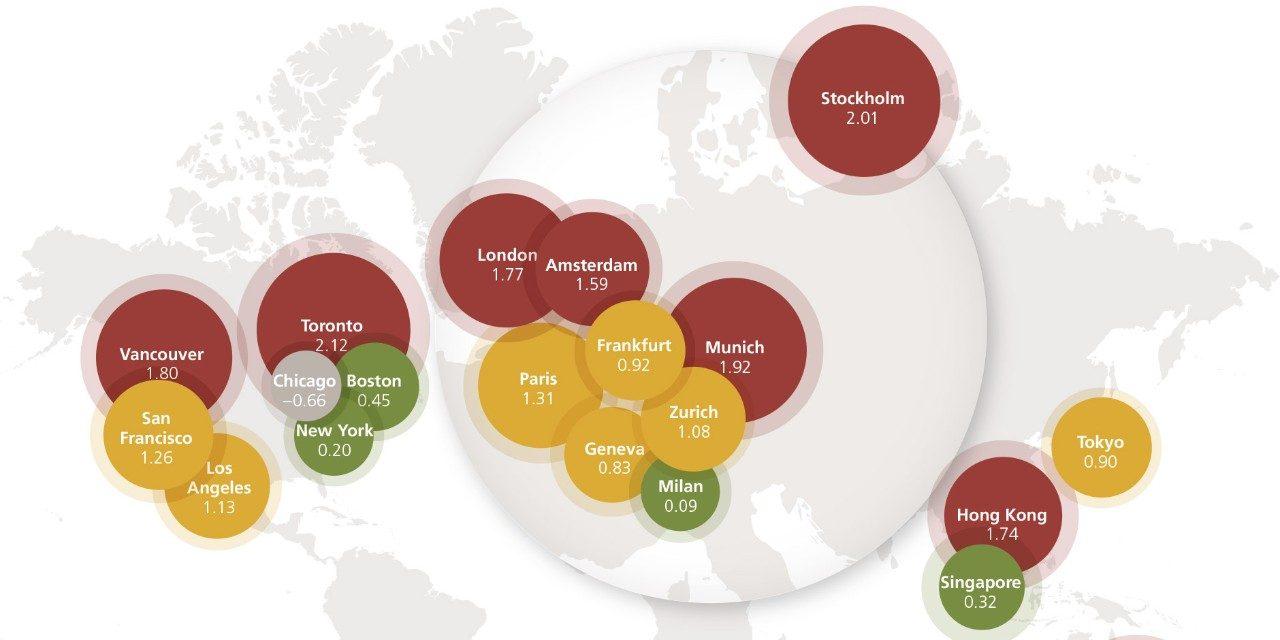 哪些城市房地产泡沫风险最高?